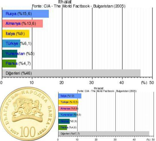 Ad:  Bulgaristan ve Bulgaristan Tarihi2.jpg Gösterim: 327 Boyut:  39.7 KB