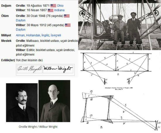 Ad:  Wright Kardeşler1.jpg Gösterim: 29 Boyut:  46.6 KB