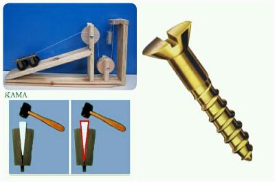 56418d1477678273 basit makine nedir basit makine islevleri ve cesitleri basit makineler
