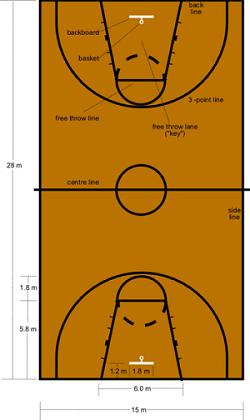 Ad:  Basketbol.png Gösterim: 271 Boyut:  37.3 KB
