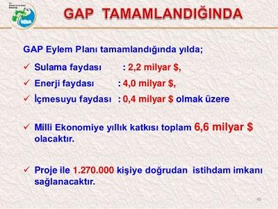 Ad:  gap projesi.jpg Gösterim: 3231 Boyut:  68.7 KB