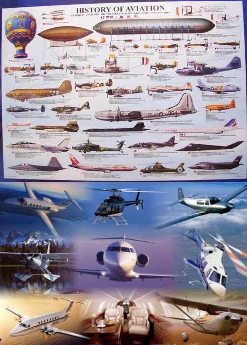 Ad:  Havacılık ve Havacılık Tarihi4.jpg Gösterim: 999 Boyut:  78.9 KB