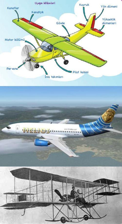 Ad:  uçak1.jpg Gösterim: 896 Boyut:  66.7 KB