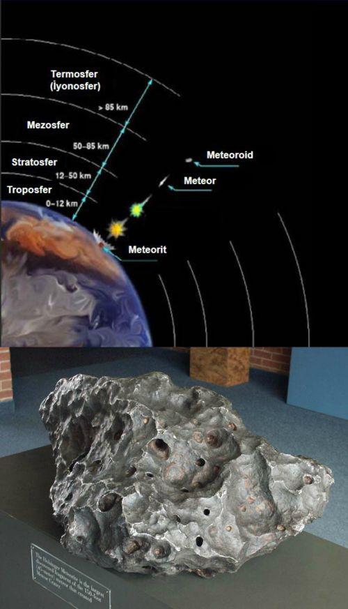 Ad:  Göktaşı (Meteor)1.jpg Gösterim: 252 Boyut:  55.6 KB