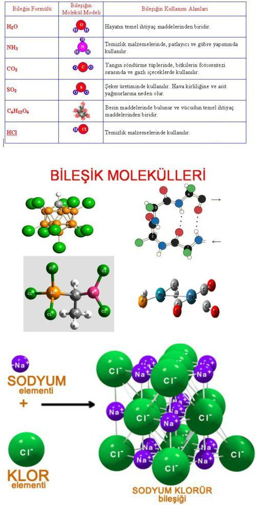 Ad:  bileşik.JPG Gösterim: 3261 Boyut:  78.1 KB