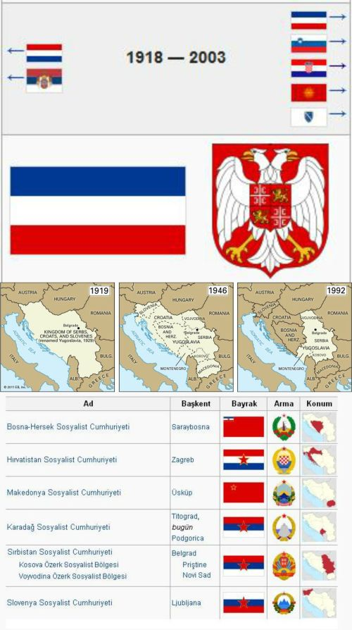 Ad:  Yugoslavya1.jpg Gösterim: 971 Boyut:  76.5 KB