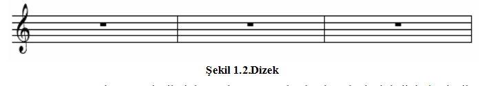 59212d1480693785 nota nedir nota ve muzik isaretleri hakkinda 1