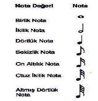 59214d1480693932 nota nedir nota ve muzik isaretleri hakkinda 3