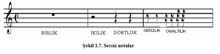 59217d1480695713 nota nedir nota ve muzik isaretleri hakkinda 7