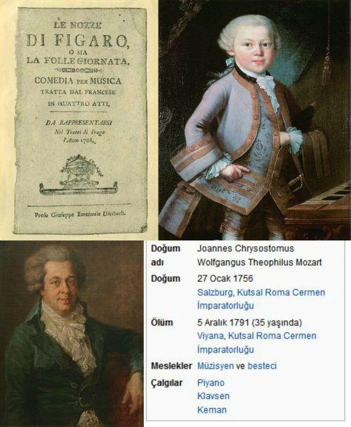 Ad:  Wolfgang Amadeus Mozart1.jpg Gösterim: 388 Boyut:  58.1 KB