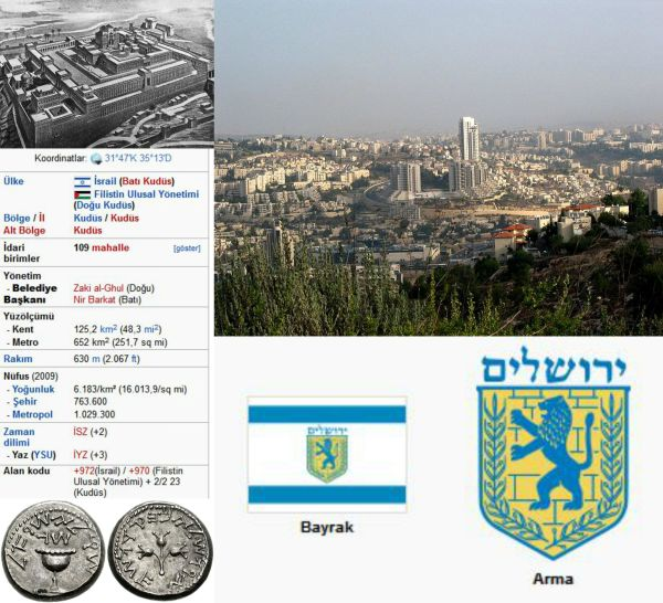 Ad:  Kutsal Yerler - Kudüs1.jpg Gösterim: 1020 Boyut:  74.2 KB