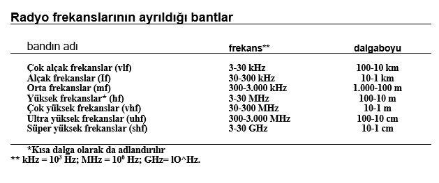 Ad:  radyo.JPG Gösterim: 22 Boyut:  39.8 KB
