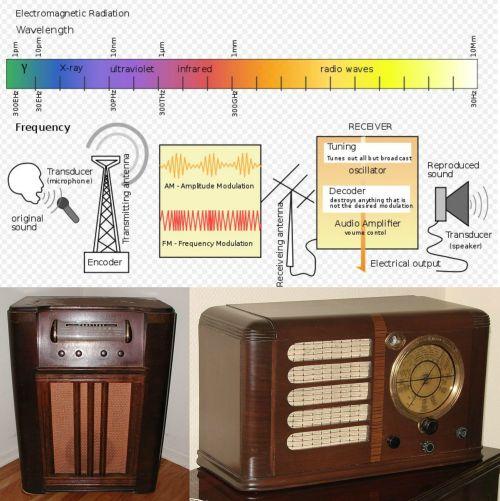 Ad:  Radyo2.jpg Gösterim: 16 Boyut:  52.8 KB