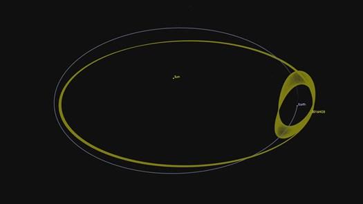Ad:  asteroid2016HO3.jpg Gösterim: 89 Boyut:  10.2 KB