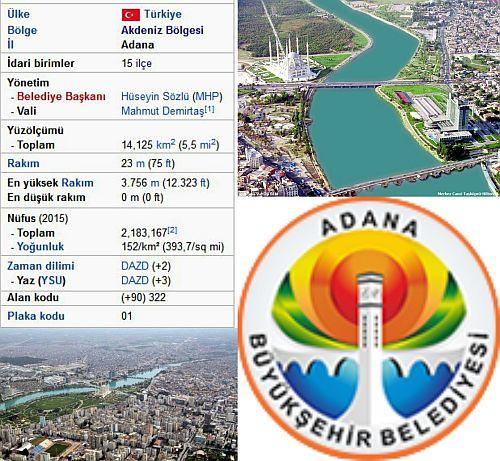 Ad:  Adana1.jpg Gösterim: 261 Boyut:  71.4 KB