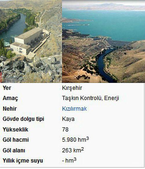 Ad:  Hirfanlı Barajı1.jpg Gösterim: 156 Boyut:  59.7 KB