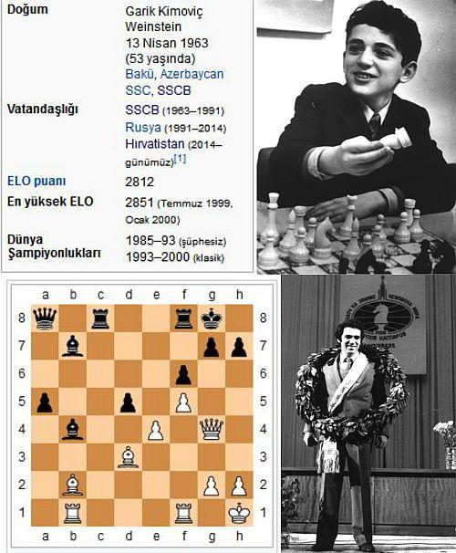Ad:  Garry Kimoviç Kasparov1.jpg Gösterim: 180 Boyut:  68.3 KB