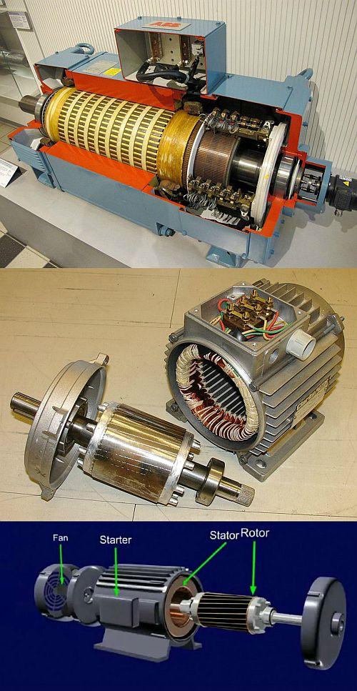 Ad:  Önemli İcatlar - Elektrik Motoru2.jpg Gösterim: 113 Boyut:  113.1 KB