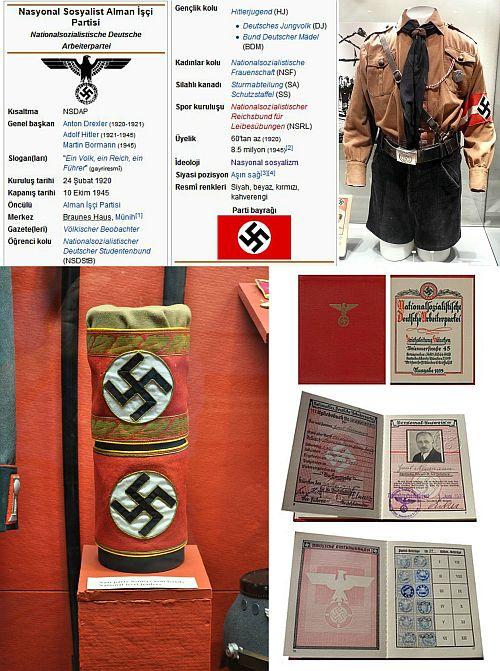 Nasyonal Sosyalist Alman Işçi Partisi Nsdap