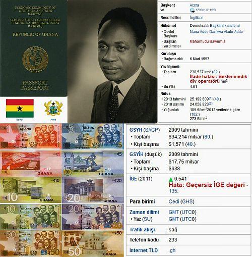 Ad:  Gana ve Gana Tarihi1.jpg Gösterim: 250 Boyut:  67.5 KB