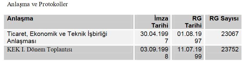 Ad:  3.JPG Gösterim: 38 Boyut:  34.3 KB