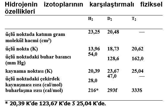 Ad:  t1.JPG Gösterim: 1091 Boyut:  46.8 KB