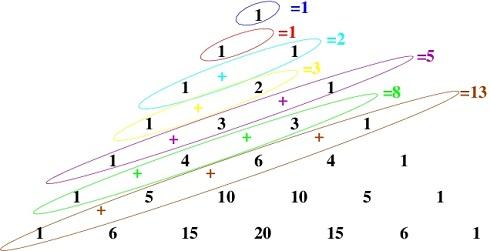 Ad:  fibonacci_0_1.jpg Gösterim: 443 Boyut:  32.0 KB