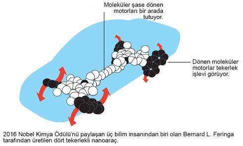 Ad:  nanocar.jpg Gösterim: 148 Boyut:  58.4 KB