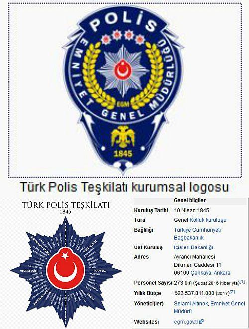 Ad:  türk polis teşkilatı.jpg Gösterim: 242 Boyut:  72.0 KB