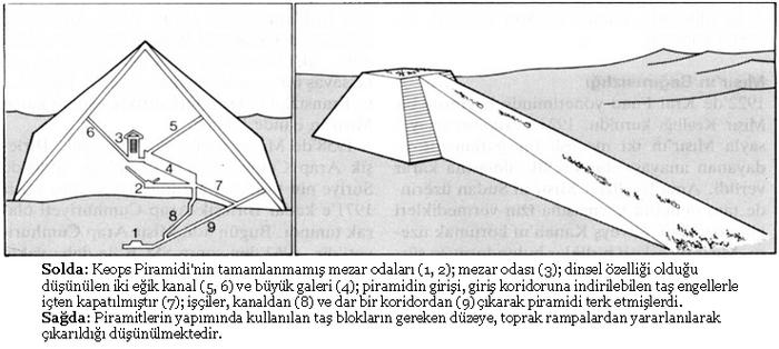Ad:  piramit.jpg Gösterim: 112 Boyut:  45.2 KB