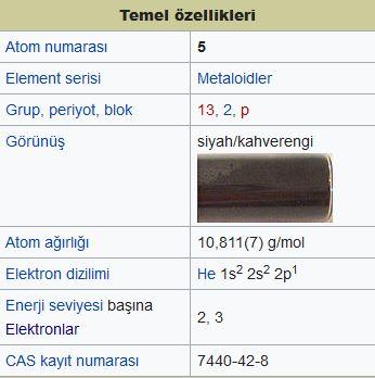 Ad:  bor2.JPG Gösterim: 42 Boyut:  31.5 KB