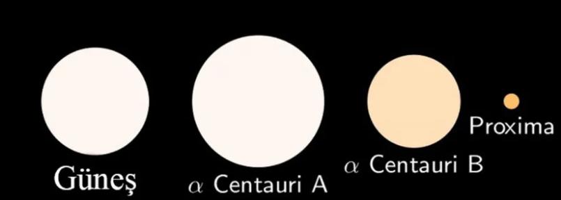 Ad:  Screenshot_2020-04-06 Alpha Centauri Nedir - Evrim Ağacı.png Gösterim: 53 Boyut:  81.1 KB