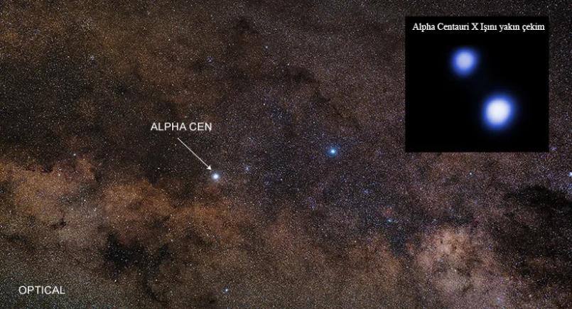 Ad:  Screenshot_2020-04-06 Alpha Centauri Nedir - Evrim Ağacı(1).png Gösterim: 52 Boyut:  879.1 KB