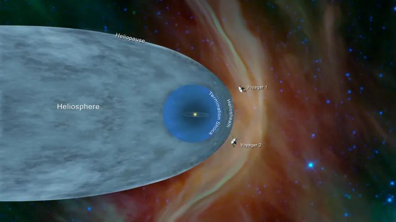Ad:  Güneş Sistemi.png Gösterim: 30 Boyut:  680.1 KB