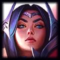 Avatar - Irelia